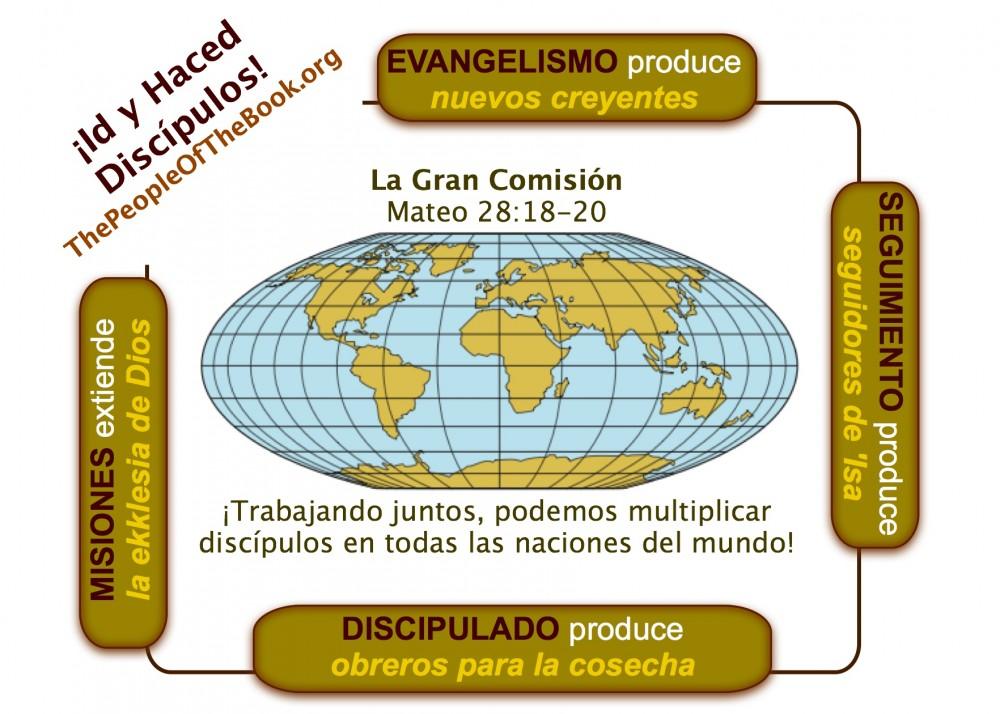 Trabajando juntos, podemos multiplicar discípulos en todas las naciones.